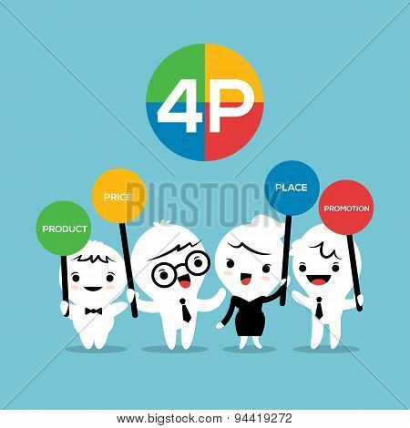 4P Marketing Mix Product Place Price Promotion Business Concept Cartoon Illustration