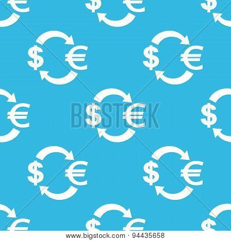 Dollar euro exchange pattern