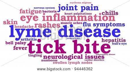 Lyme Disease Word Cloud