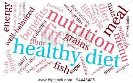 Healthy Diet Word Cloud