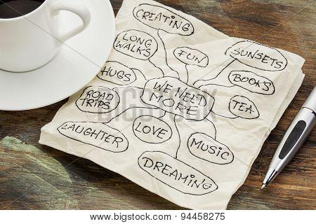 mind map doodle on napkin with a cup of coffee - what we need more: love, dreaming, music, tea, creations, long walks,laughter, fun, ...