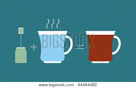 Instruction tea. Tea bag plus hot water. Brew in a circle. Vector illustration. Manual cooking for m