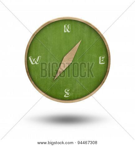 Compass shape blackboard