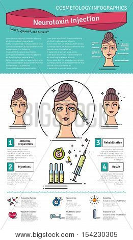 Vector Illustrated set with salon cosmetology Neurotoxin injections. Infographics with icons of medical cosmetic procedures for face skin.
