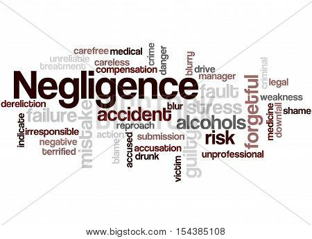 Negligence, Word Cloud Concept