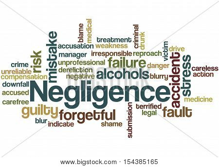 Negligence, Word Cloud Concept 3