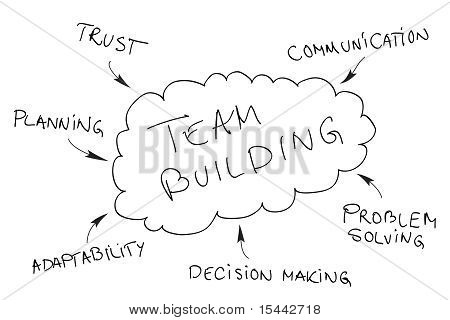 Team Building Graph