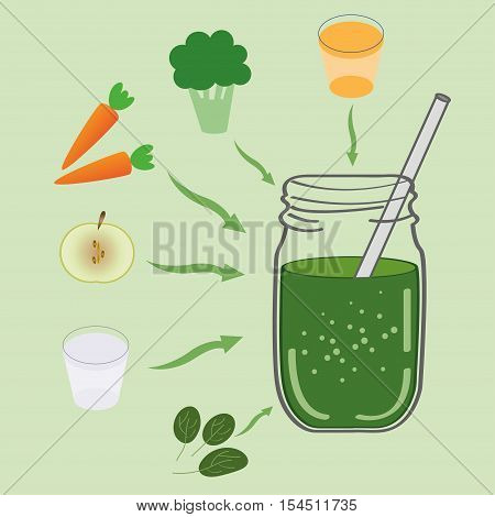 Doodle style. Spinach smoothie. Recipe detox cocktail with cucumber, yogurt, apple, spinach. Vector illustration for greeting cards, magazine