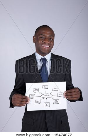african businessman holding a website diagram solution