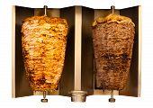 Grill Chicken Lamb Mutton Shawerma Meat Machine poster