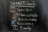 picture of goal setting  - Conceptional chalk drawing  - JPG