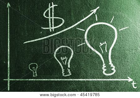 business creativity. rising graph on chalk board. bars made of bulbs