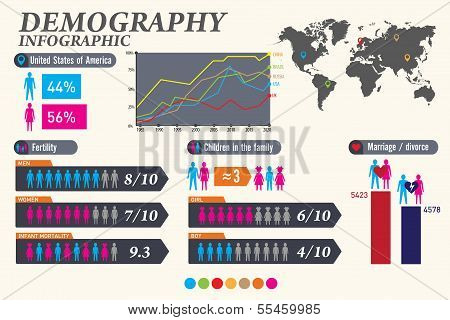demographische Infografiken. Set-Element und Statistik.