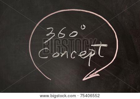 360 Degree Concept