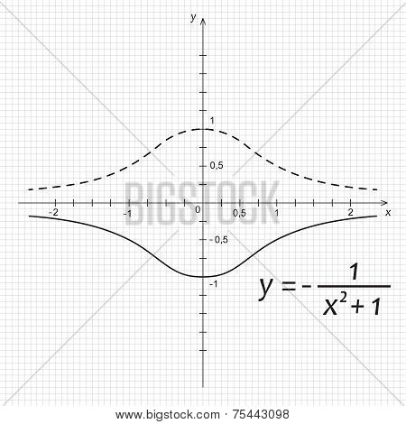 Vector Illustration Of Mathematics Function