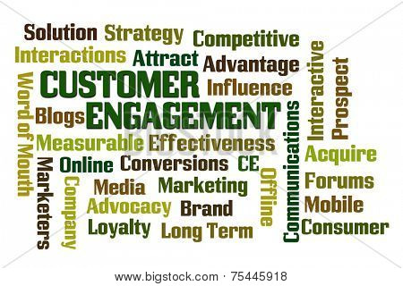 Customer Engagement word cloud on white background