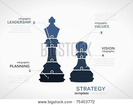 Accession strategy