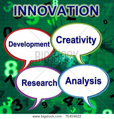 Innovation Words Shows Innovating Transformation And Manufacture
