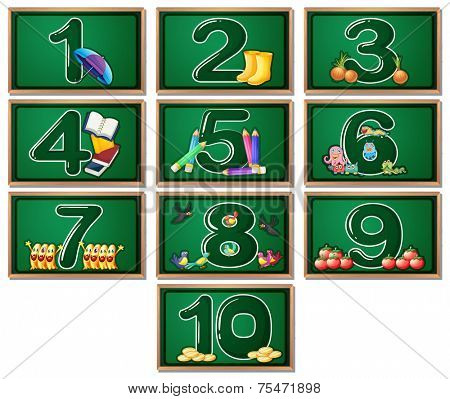 Numbers on blackboards 1 to 10