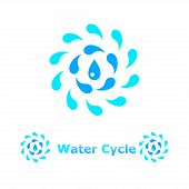 pic of flux  - Water cycle concept illustration on white background 2d vector eps 8 - JPG