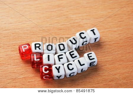 Plc ,product Life Cycle