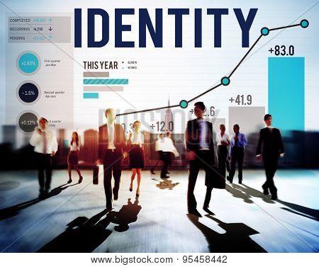 Identity Name Individuality Trademark Brand Concept