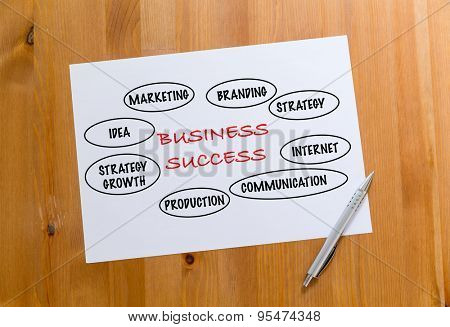 White paper draft showing the hand draft of marketing success concept