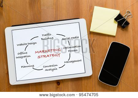 Working desk with mobile phone and digital tablet showing marketing Strategy concept