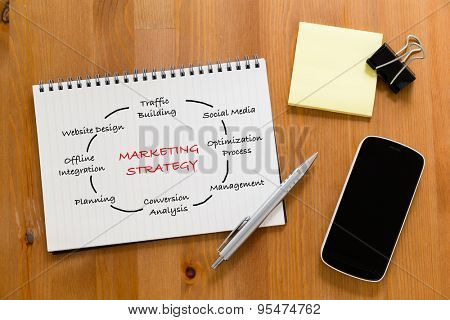 Working desk with mobile phone and handbook showing marketing Strategy concept