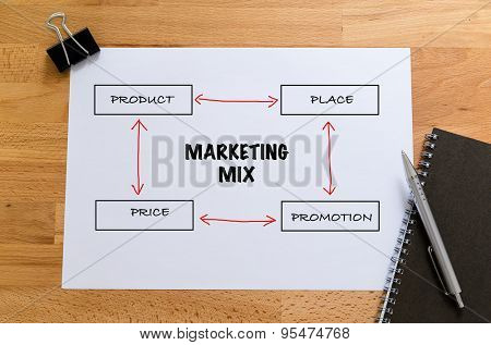 Note book with white paper hand drafting of marketing mix concept
