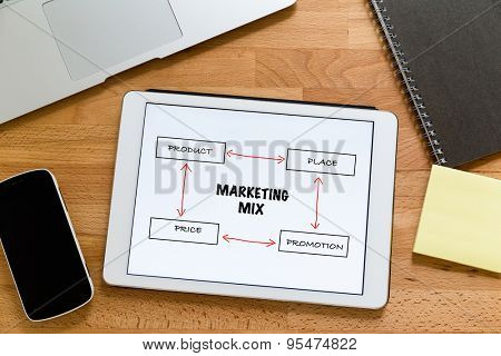 Working desk with digital tablet showing marketing mix concept