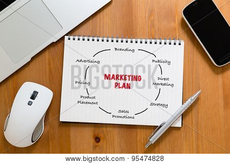 Office table with handbook drafting about marketing planning