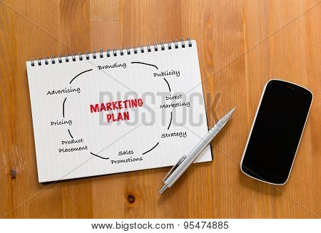 Mobile phone on desk with handbook drafting about marketing planning