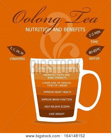 Nutrition and Benefits Tea. Oolong tea, infographic concept.