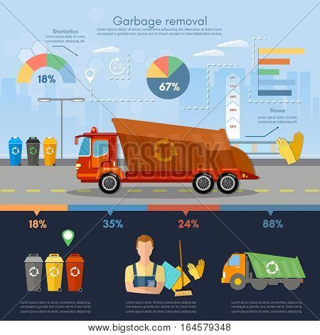 Cleaning of garbage infographics. Waste sorting concept garbage man in uniform. Garbage truck in the city. Truck ship the trash workers and containers. Garbage removal infographics vector