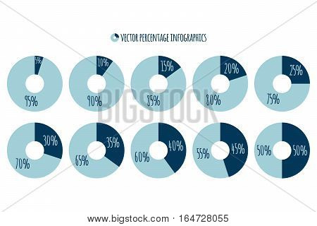 Percentage vector infographics. 5 10 15 20 25 30 35 40 45 50 percent blue pie charts