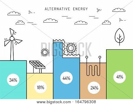Alternative energy infographics depicting the main sources of power and sootnoshenie their production in the form of a diagram.