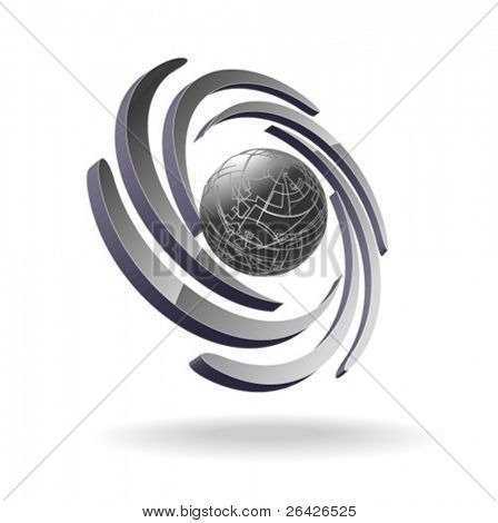 rotation around world