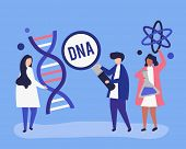Genetic Scientists conducting research and experiment poster
