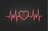 Vector Realistic Neon Heartbeat Illustration, Glowing Lines, Isolated On Dark Background. poster