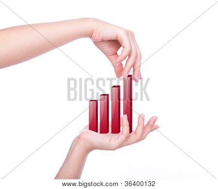 Woman hand pulling up a bar from a graph isolated on white background