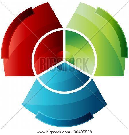 Una imagen de un resumen gráfico de particiones.