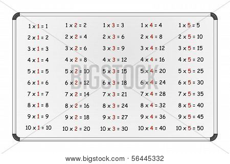 Multiplication table on whiteboard part 2