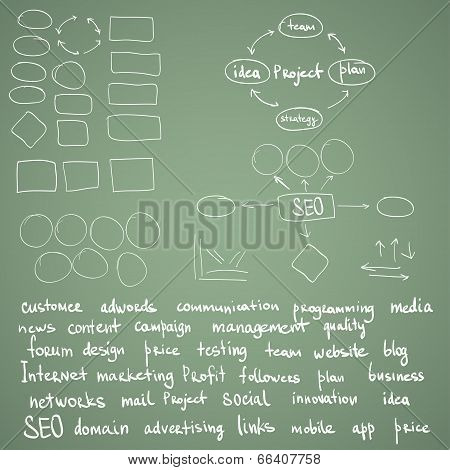 Hand draw doodle sketch mind map blank flow chart space for text with keywords. Concept business blo