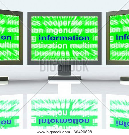 Information Monitors Means Details Facts Or Notification