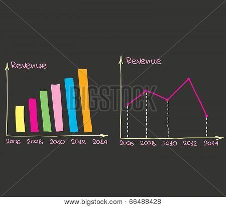 Revenue and Expenses