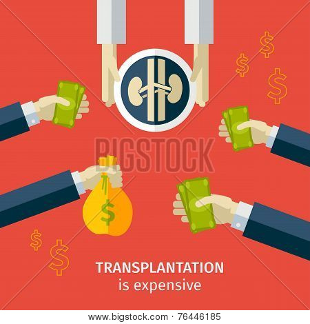 transplantation. buying agencies. infographic