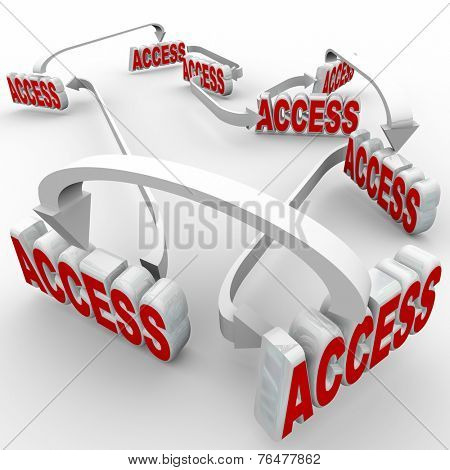 Access word in red 3d letters connected by arrows to illustrate allowed permission or entry in membership or organization network
