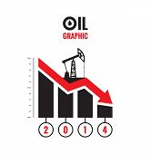 stock photo of crisis  - Oil down graphic  - JPG