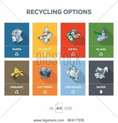 Recycling Categories Options Waste Sign Kit